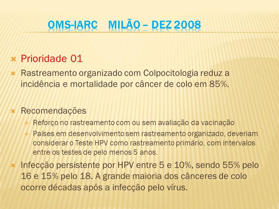 OMS-IARC Milão – dez 2008 Prioridade 01