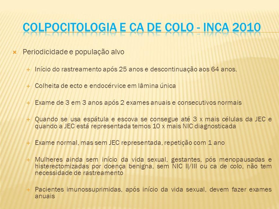 Colpocitologia e ca de colo - INCA 2010