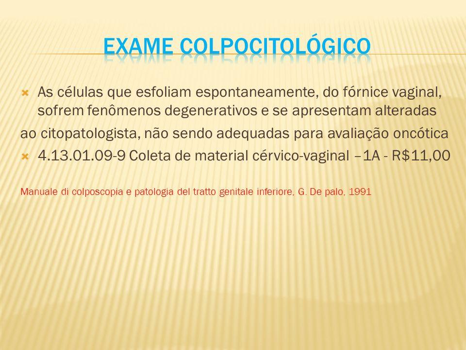 Exame colpocitológico