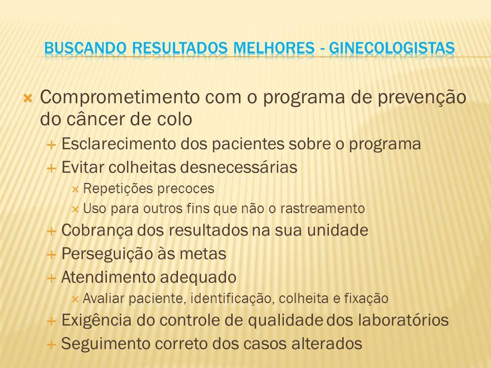 Buscando resultados melhores - Ginecologistas