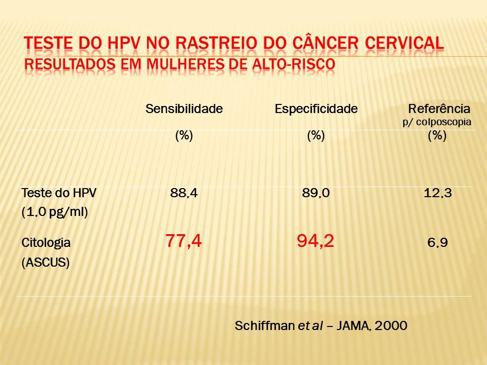 Teste do HPV no Rastreio do Câncer Cervical Resultados em mulheres de alto-risco
