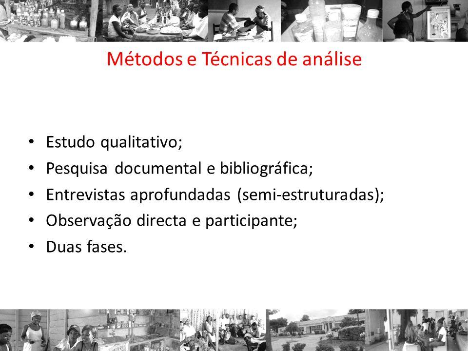 Métodos e Técnicas de análise
