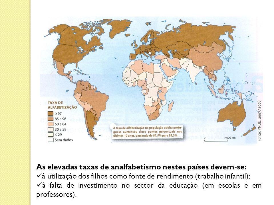 As elevadas taxas de analfabetismo nestes países devem-se:
