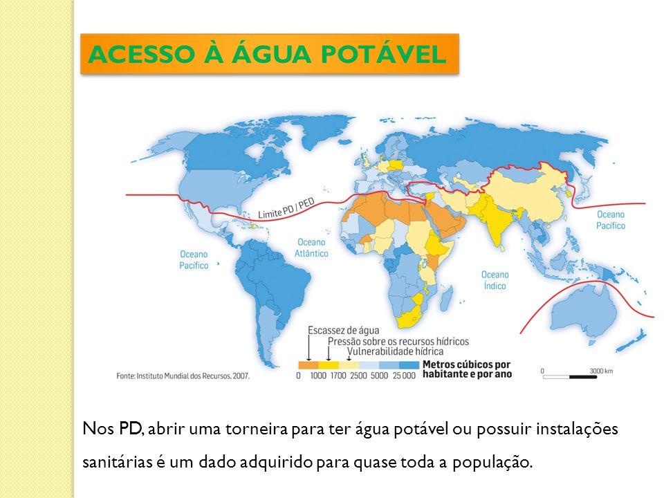 ACESSO À ÁGUA POTÁVEL
