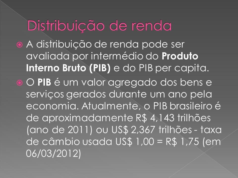 Distribuição de renda A distribuição de renda pode ser avaliada por intermédio do Produto Interno Bruto (PIB) e do PIB per capita.