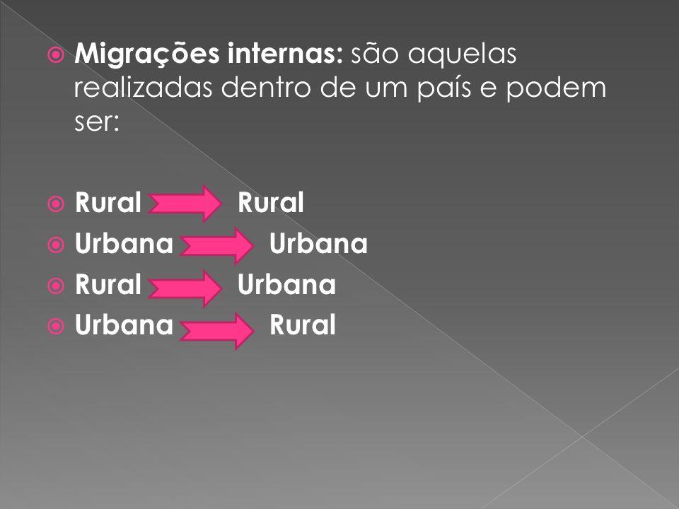 Migrações internas: são aquelas realizadas dentro de um país e podem ser: