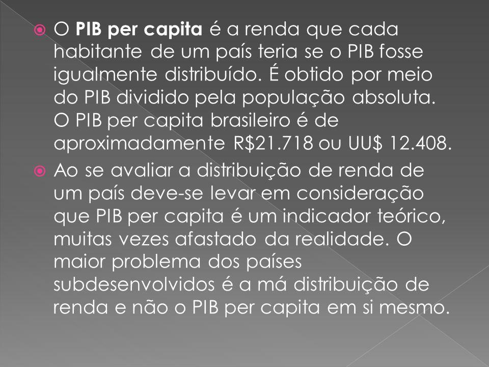 O PIB per capita é a renda que cada habitante de um país teria se o PIB fosse igualmente distribuído. É obtido por meio do PIB dividido pela população absoluta. O PIB per capita brasileiro é de aproximadamente R$21.718 ou UU$ 12.408.