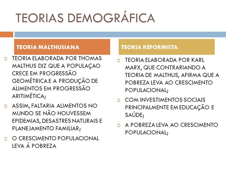 TEORIAS DEMOGRÁFICA TEORIA MALTHUSIANA TEORIA REFORMISTA