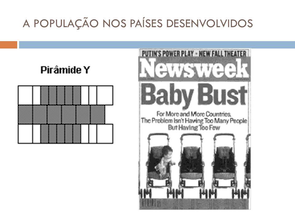 A POPULAÇÃO NOS PAÍSES DESENVOLVIDOS
