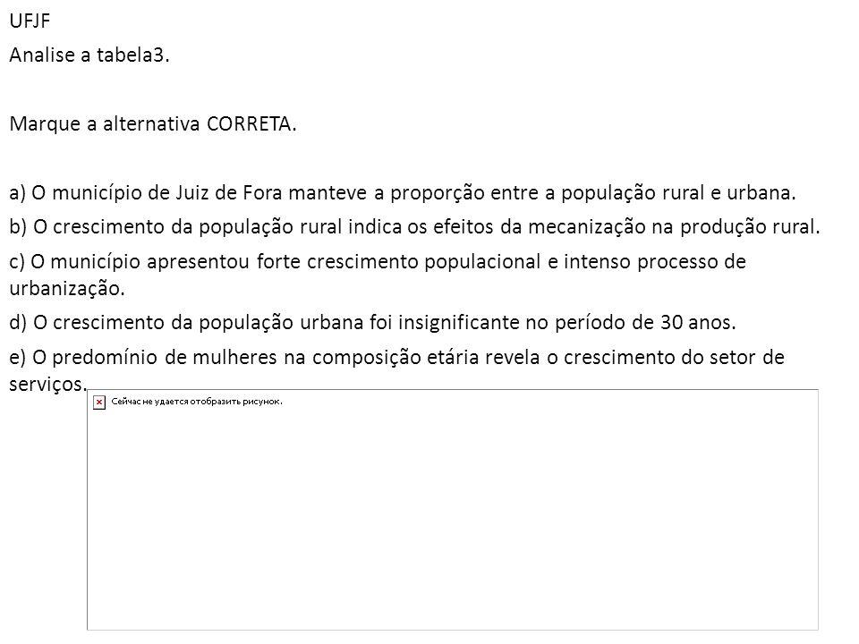 UFJF Analise a tabela3. Marque a alternativa CORRETA. a) O município de Juiz de Fora manteve a proporção entre a população rural e urbana.