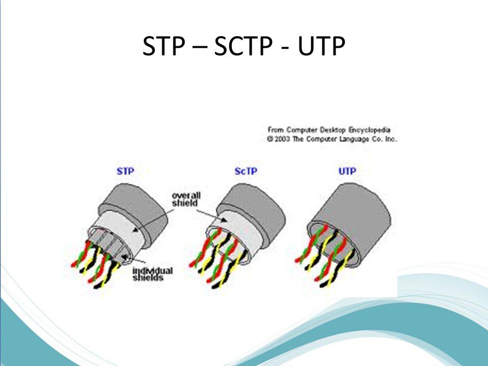 STP – SCTP - UTP