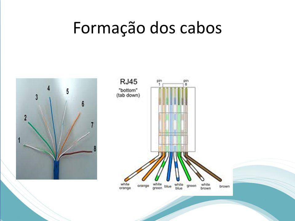 Formação dos cabos