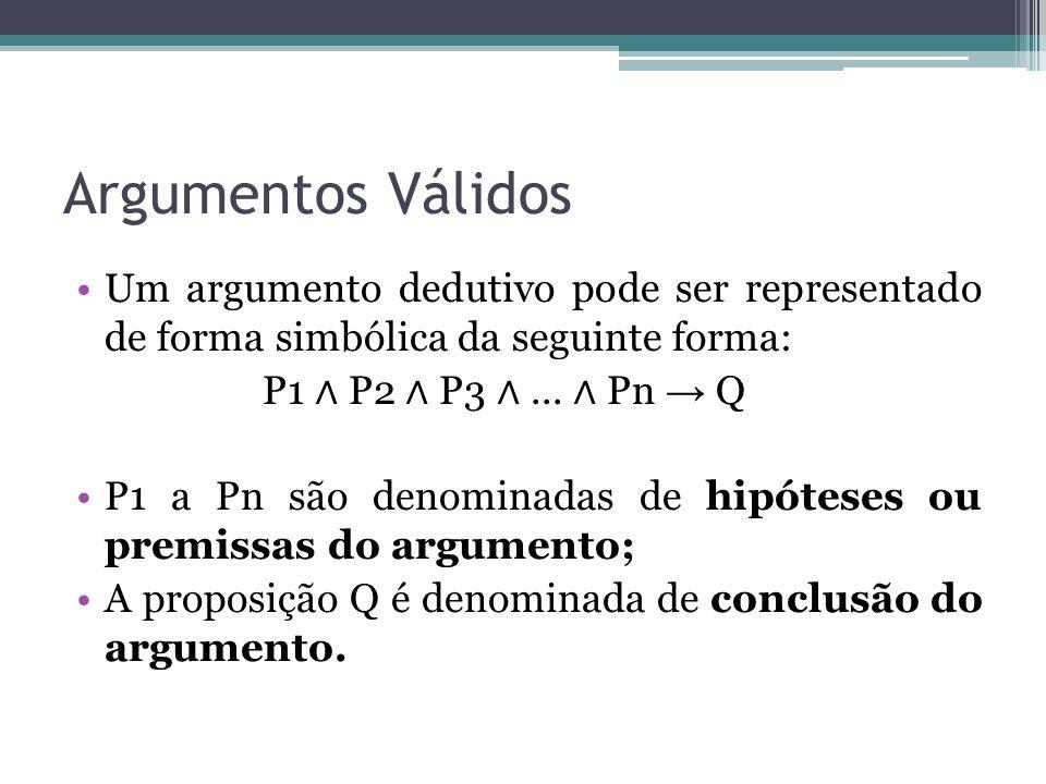 Argumentos Válidos Um argumento dedutivo pode ser representado de forma simbólica da seguinte forma: