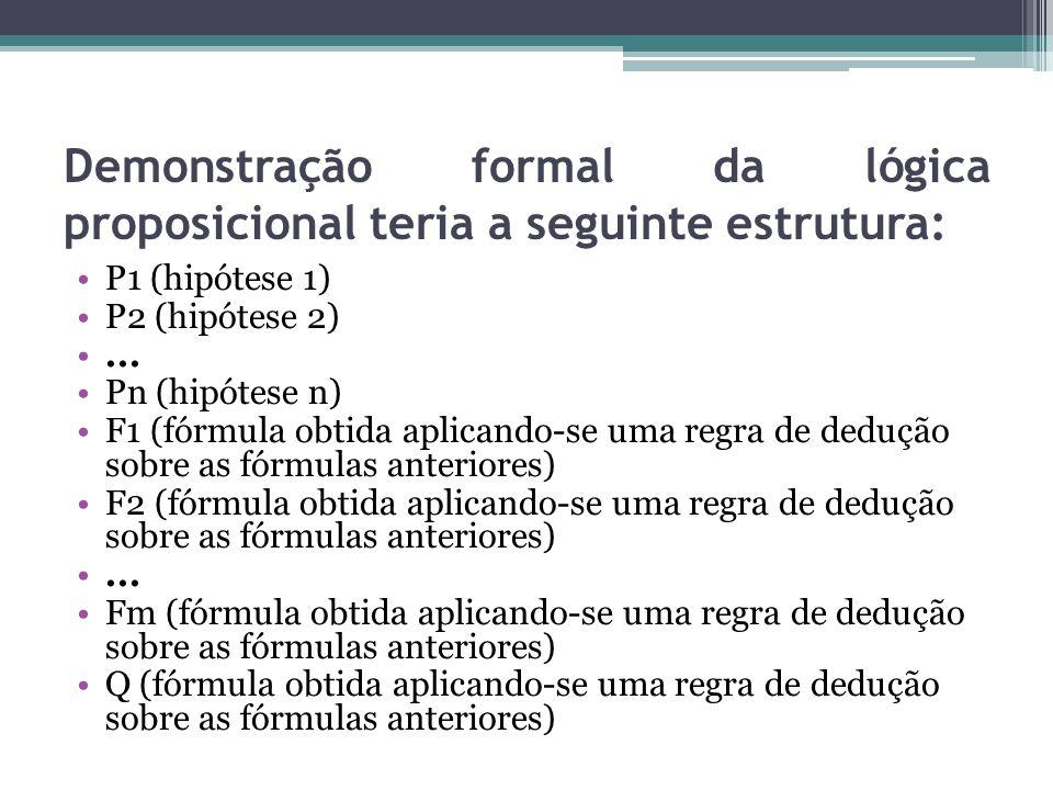 Demonstração formal da lógica proposicional teria a seguinte estrutura: