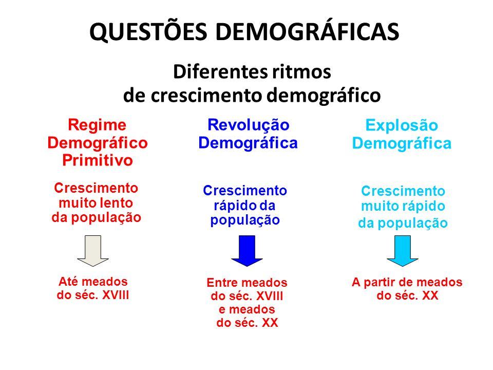 QUESTÕES DEMOGRÁFICAS