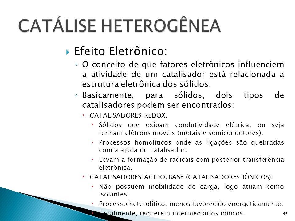 CATÁLISE HETEROGÊNEA Efeito Eletrônico: