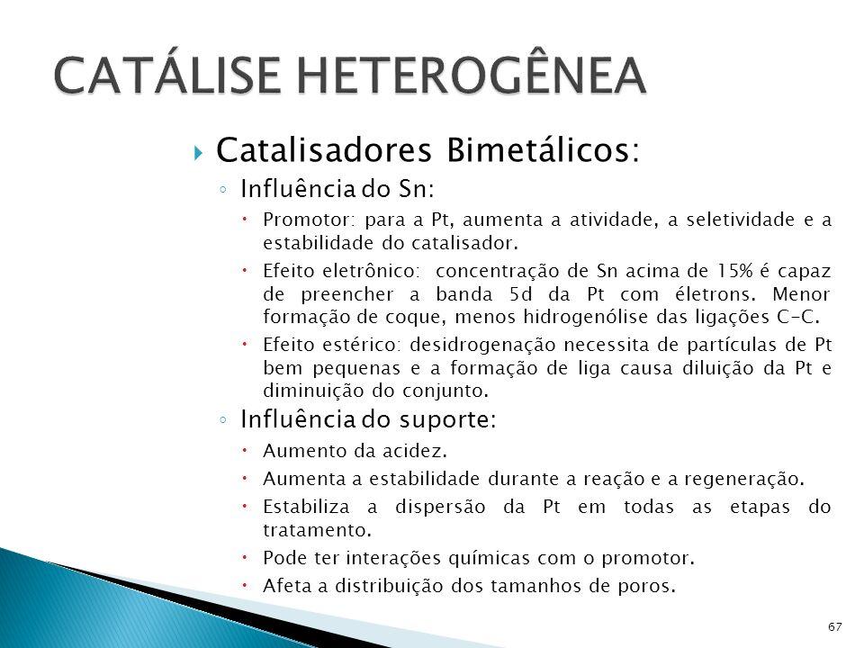 CATÁLISE HETEROGÊNEA Catalisadores Bimetálicos: Influência do Sn: