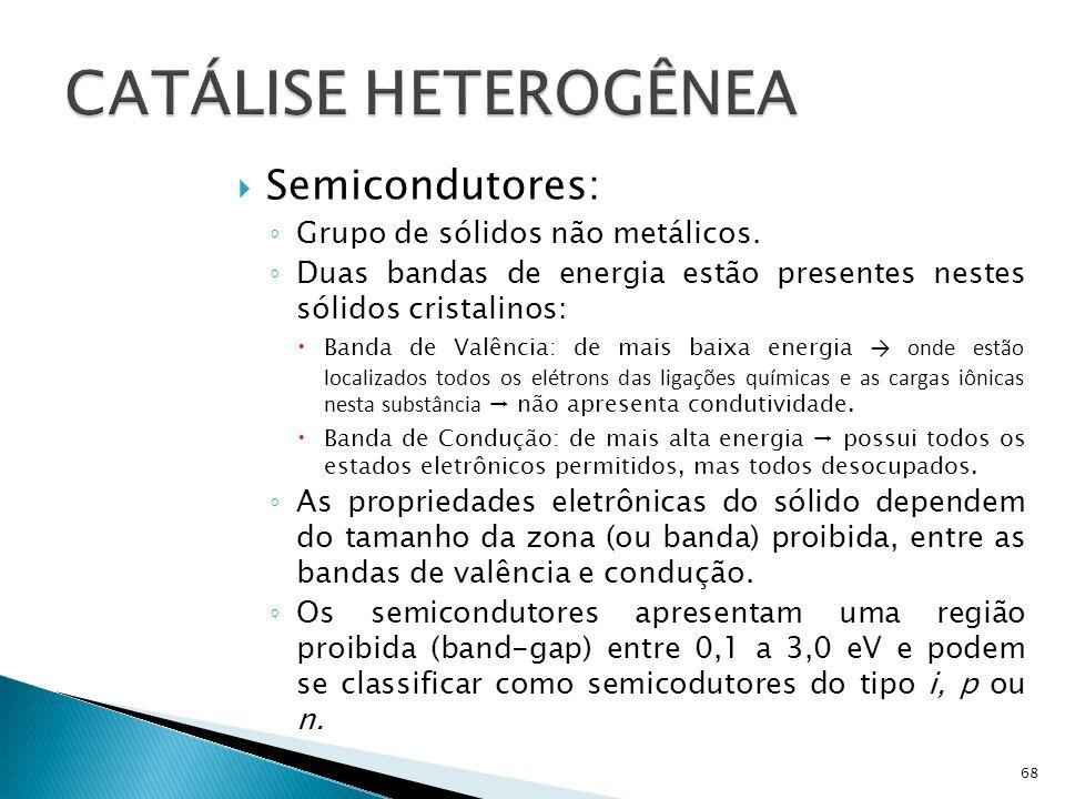 CATÁLISE HETEROGÊNEA Semicondutores: Grupo de sólidos não metálicos.