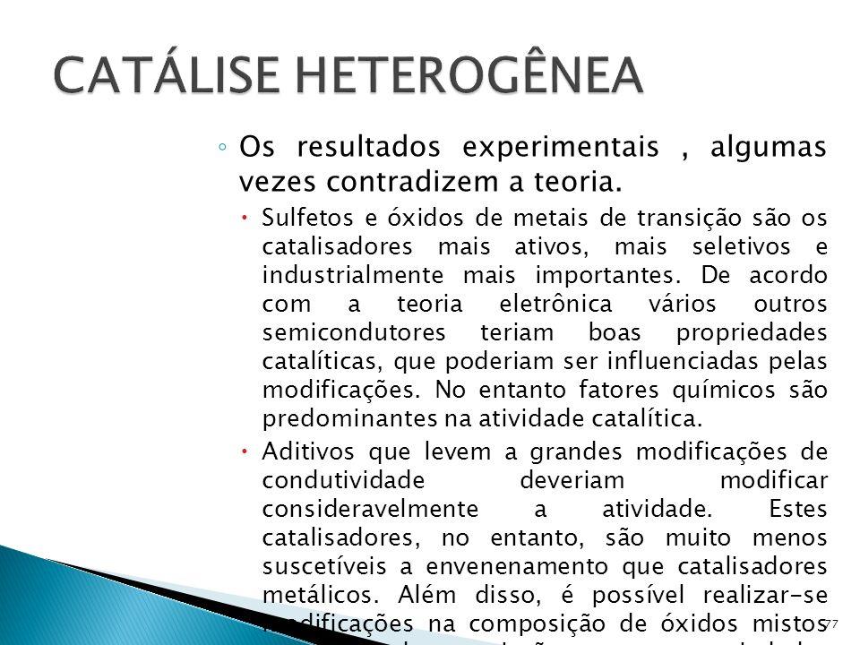 CATÁLISE HETEROGÊNEA Os resultados experimentais , algumas vezes contradizem a teoria.