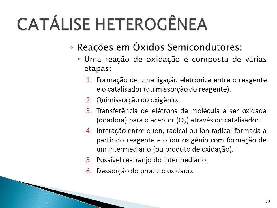 CATÁLISE HETEROGÊNEA Reações em Óxidos Semicondutores: