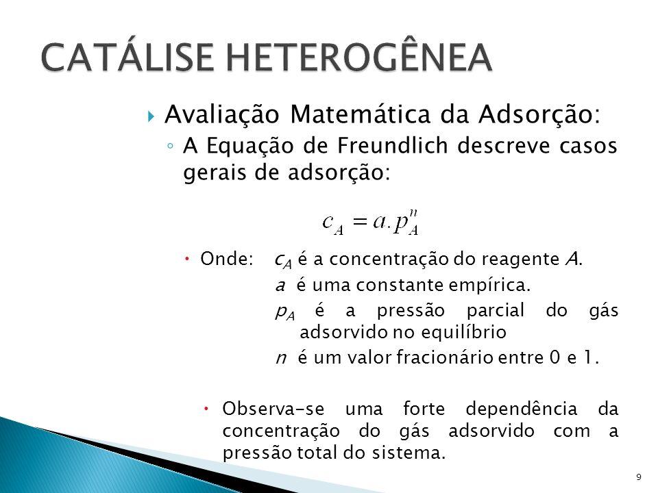 CATÁLISE HETEROGÊNEA Avaliação Matemática da Adsorção: