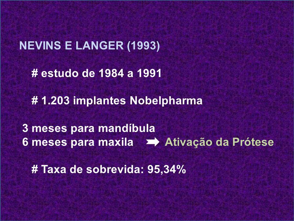 NEVINS E LANGER (1993) # estudo de 1984 a 1991. # 1.203 implantes Nobelpharma. 3 meses para mandíbula.