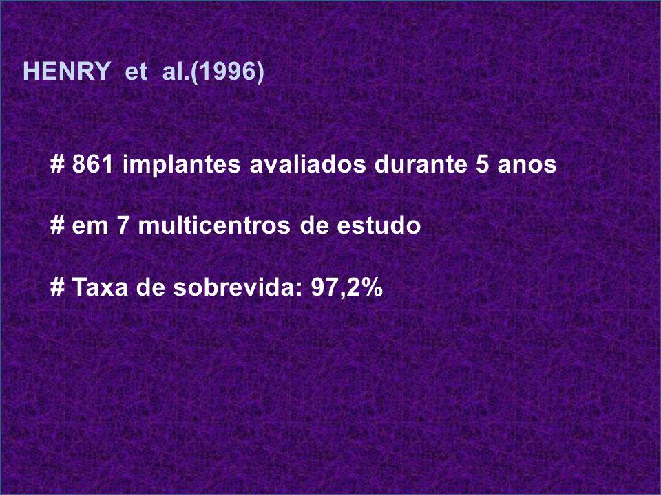 HENRY et al.(1996) # 861 implantes avaliados durante 5 anos.