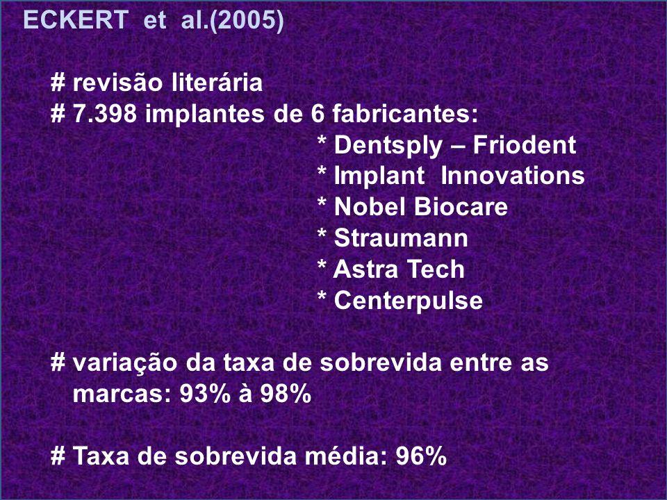 ECKERT et al.(2005) # revisão literária. # 7.398 implantes de 6 fabricantes: * Dentsply – Friodent.