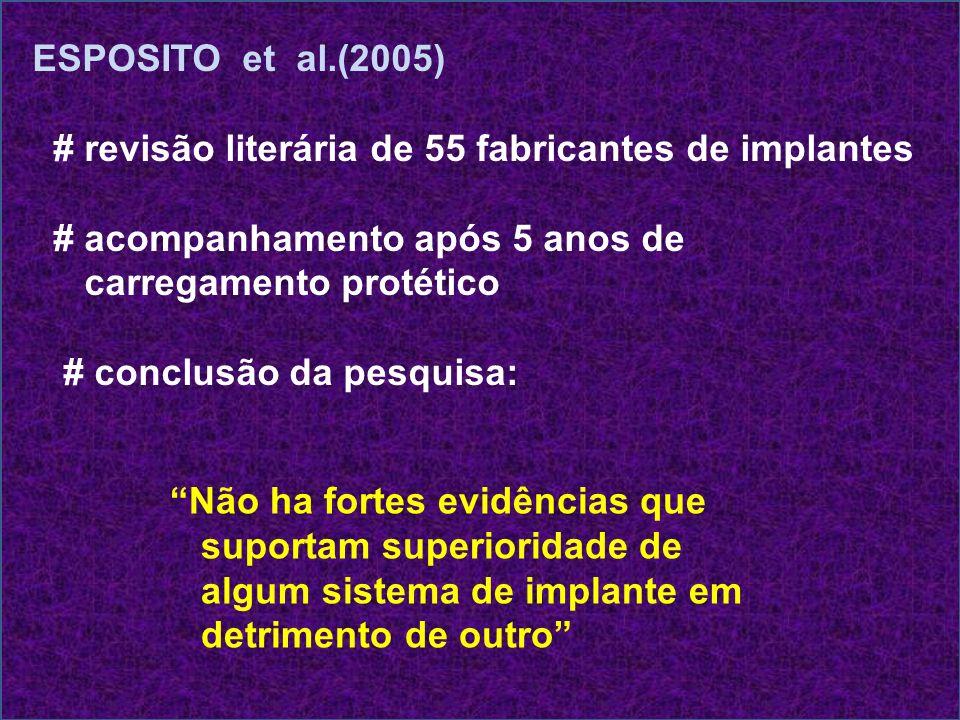 ESPOSITO et al.(2005) # revisão literária de 55 fabricantes de implantes. # acompanhamento após 5 anos de.