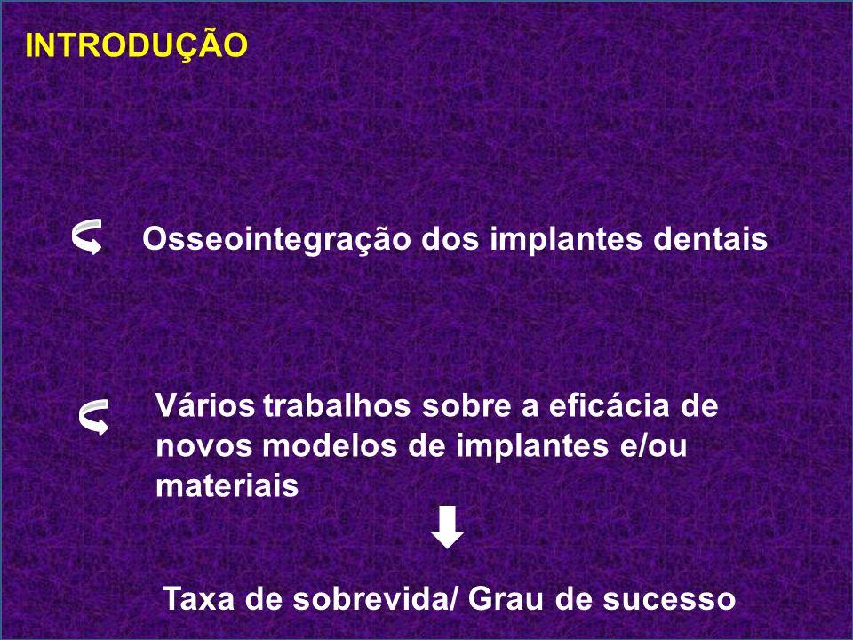 INTRODUÇÃO Osseointegração dos implantes dentais. Vários trabalhos sobre a eficácia de novos modelos de implantes e/ou materiais.