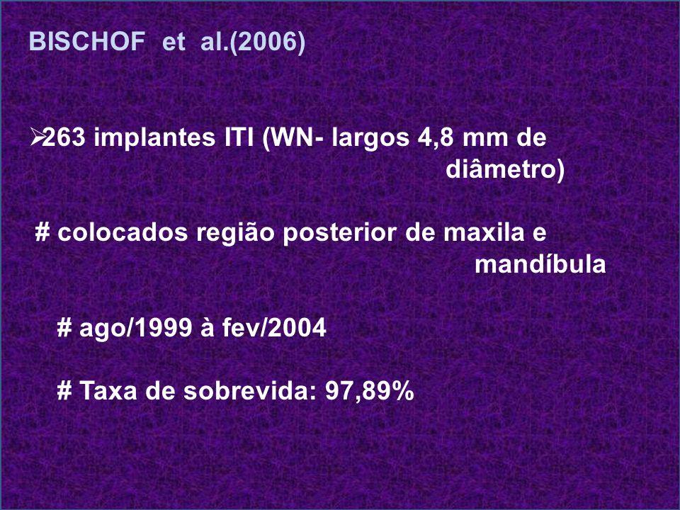 BISCHOF et al.(2006) 263 implantes ITI (WN- largos 4,8 mm de. diâmetro) # colocados região posterior de maxila e.