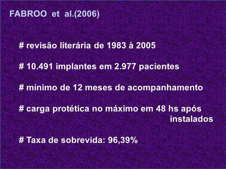FABROO et al.(2006) # revisão literária de 1983 à 2005. # 10.491 implantes em 2.977 pacientes. # mínimo de 12 meses de acompanhamento.