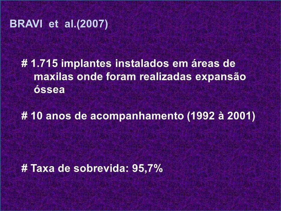 BRAVI et al.(2007) # 1.715 implantes instalados em áreas de. maxilas onde foram realizadas expansão.