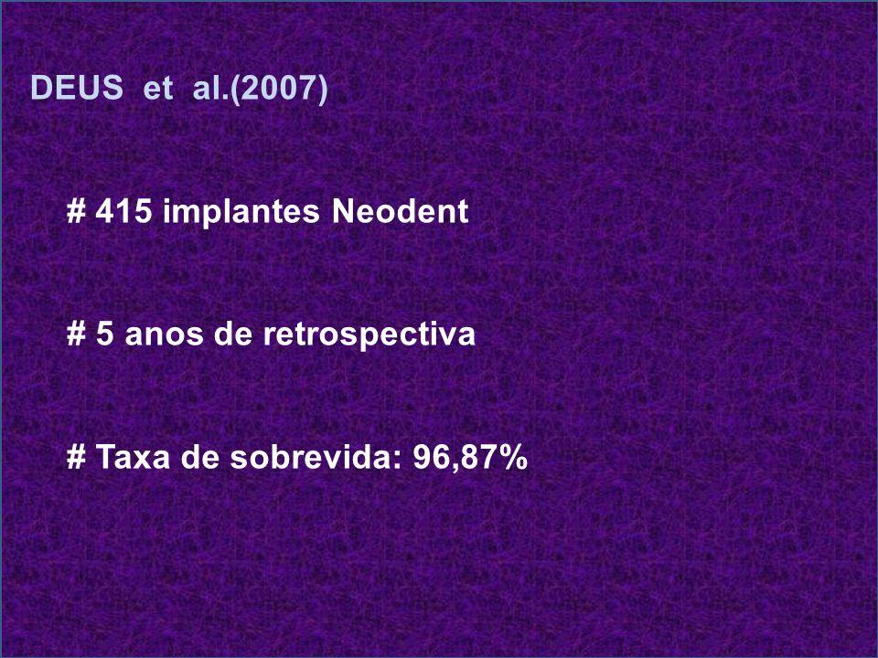 DEUS et al.(2007) # 415 implantes Neodent # 5 anos de retrospectiva # Taxa de sobrevida: 96,87%