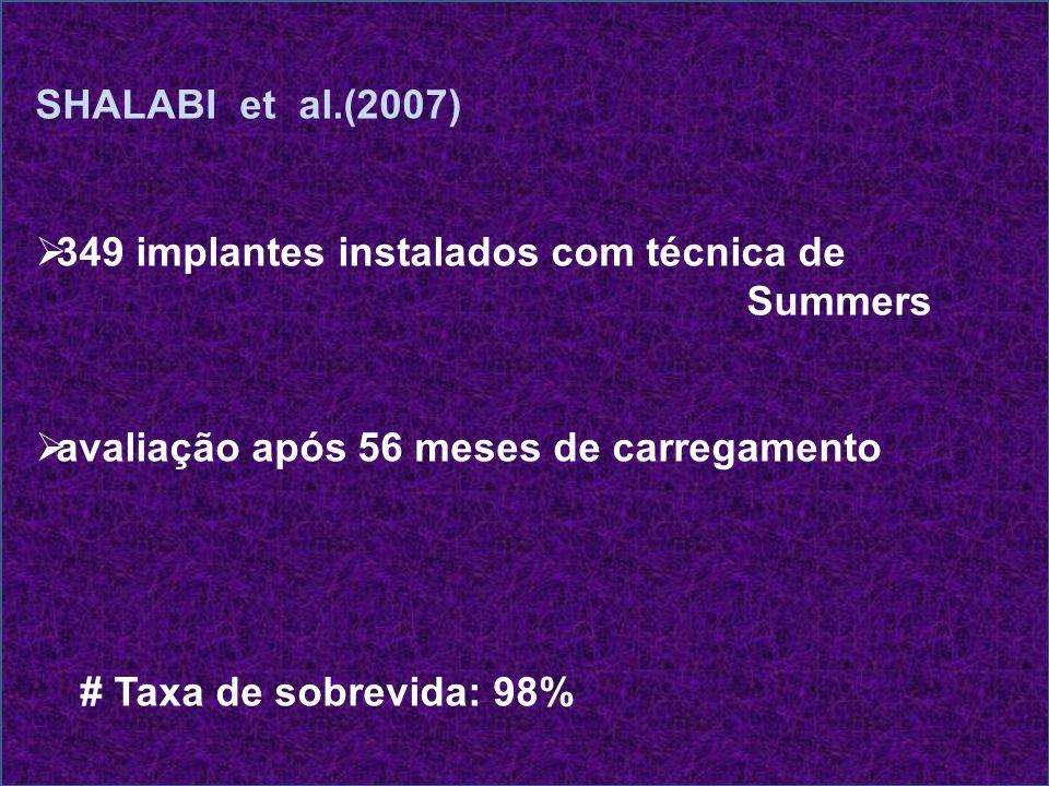 SHALABI et al.(2007) 349 implantes instalados com técnica de. Summers. avaliação após 56 meses de carregamento.