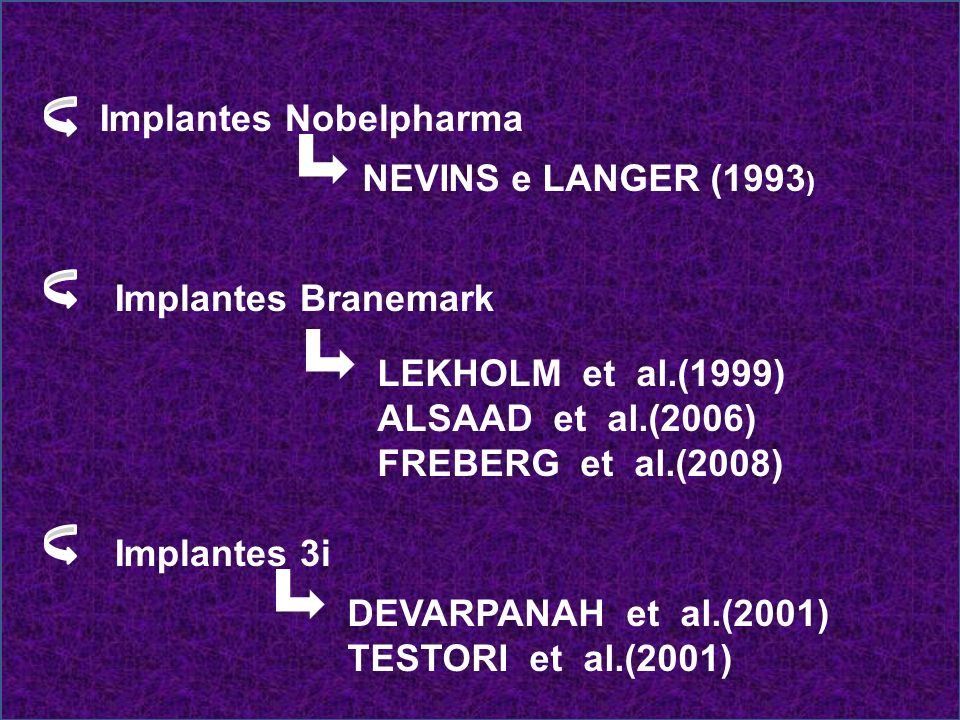 Implantes Nobelpharma