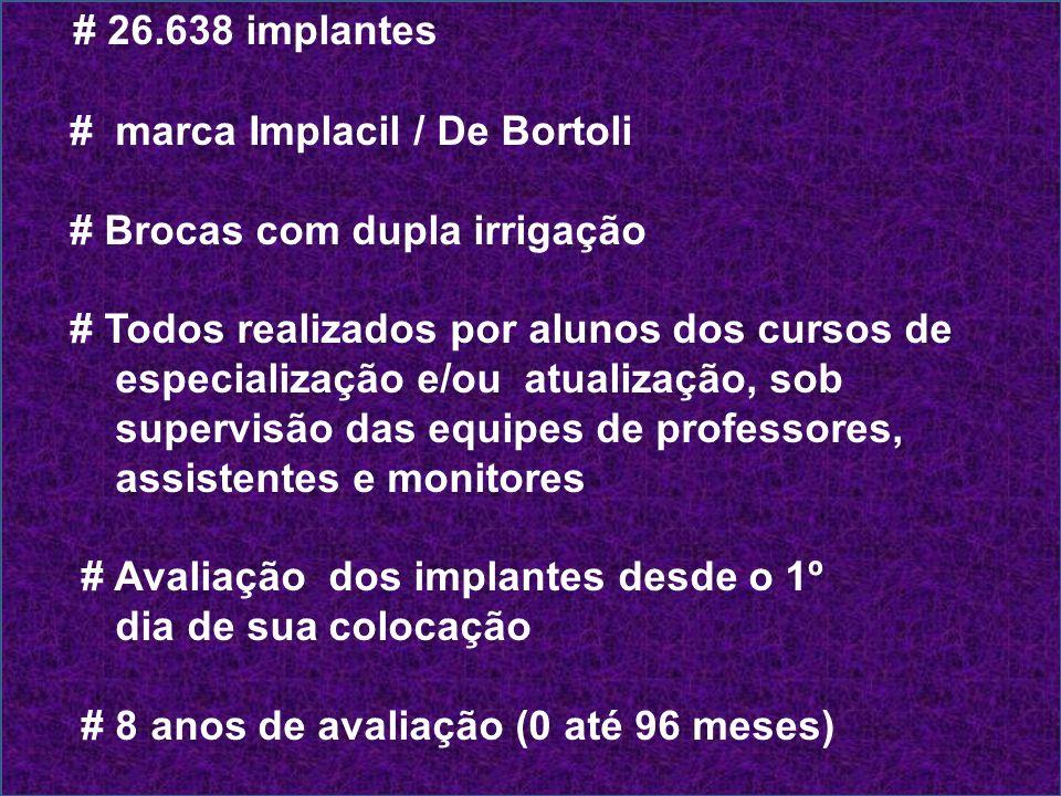 # 26.638 implantes # marca Implacil / De Bortoli. # Brocas com dupla irrigação. # Todos realizados por alunos dos cursos de.