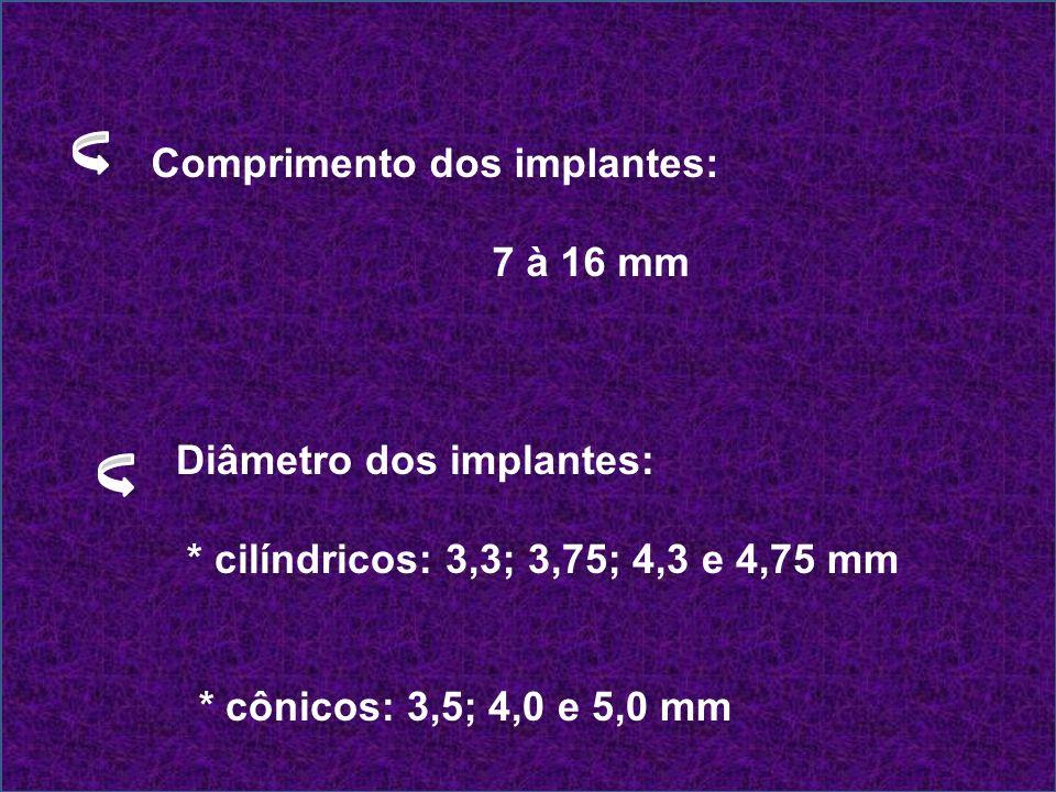 Comprimento dos implantes: