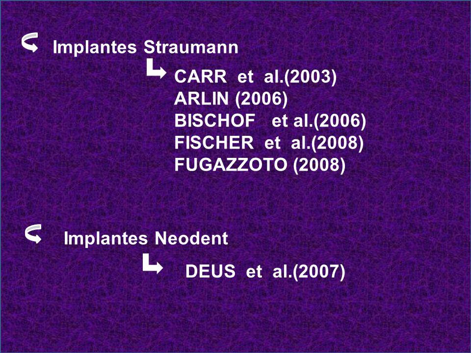 Implantes Straumann CARR et al.(2003) ARLIN (2006) BISCHOF et al.(2006) FISCHER et al.(2008)