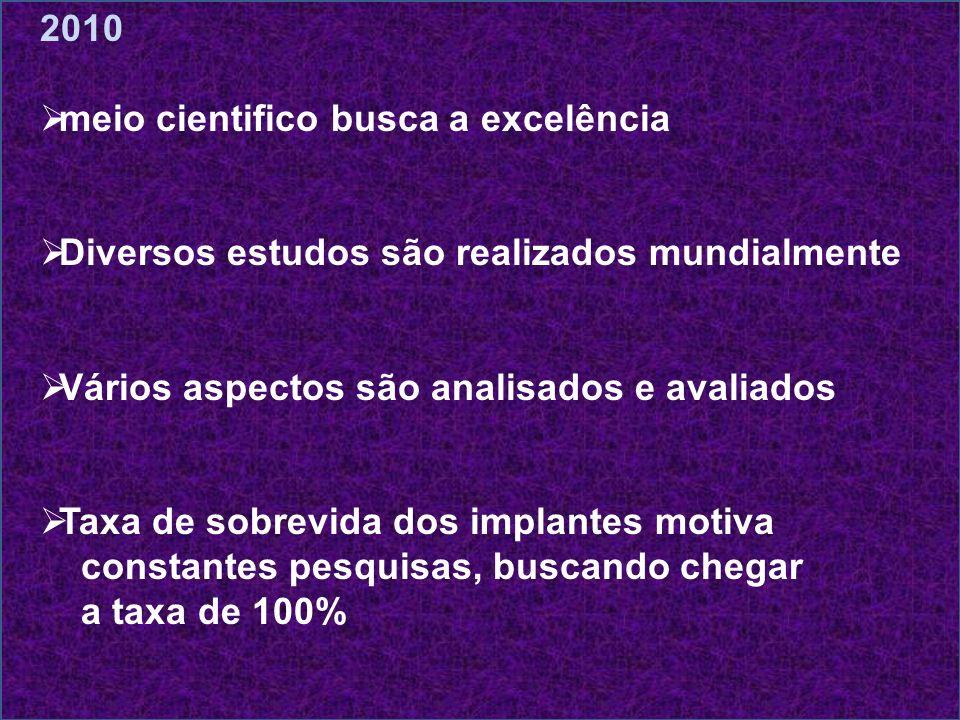 2010 meio cientifico busca a excelência. Diversos estudos são realizados mundialmente. Vários aspectos são analisados e avaliados.