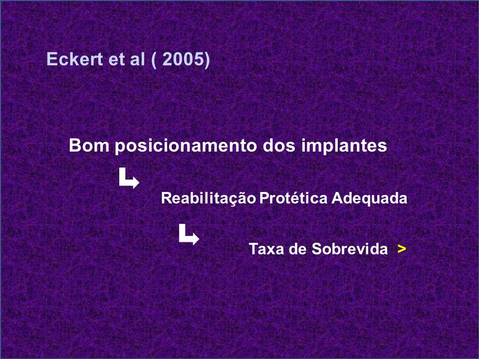 Eckert et al ( 2005) Reabilitação Protética Adequada