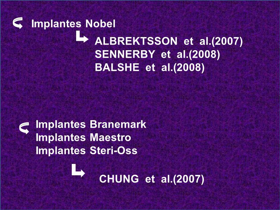 Implantes Nobel ALBREKTSSON et al.(2007) SENNERBY et al.(2008) BALSHE et al.(2008) Implantes Branemark.