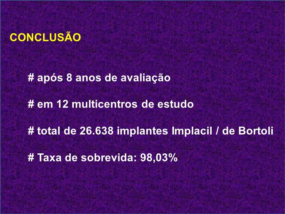 CONCLUSÃO # após 8 anos de avaliação. # em 12 multicentros de estudo. # total de 26.638 implantes Implacil / de Bortoli.