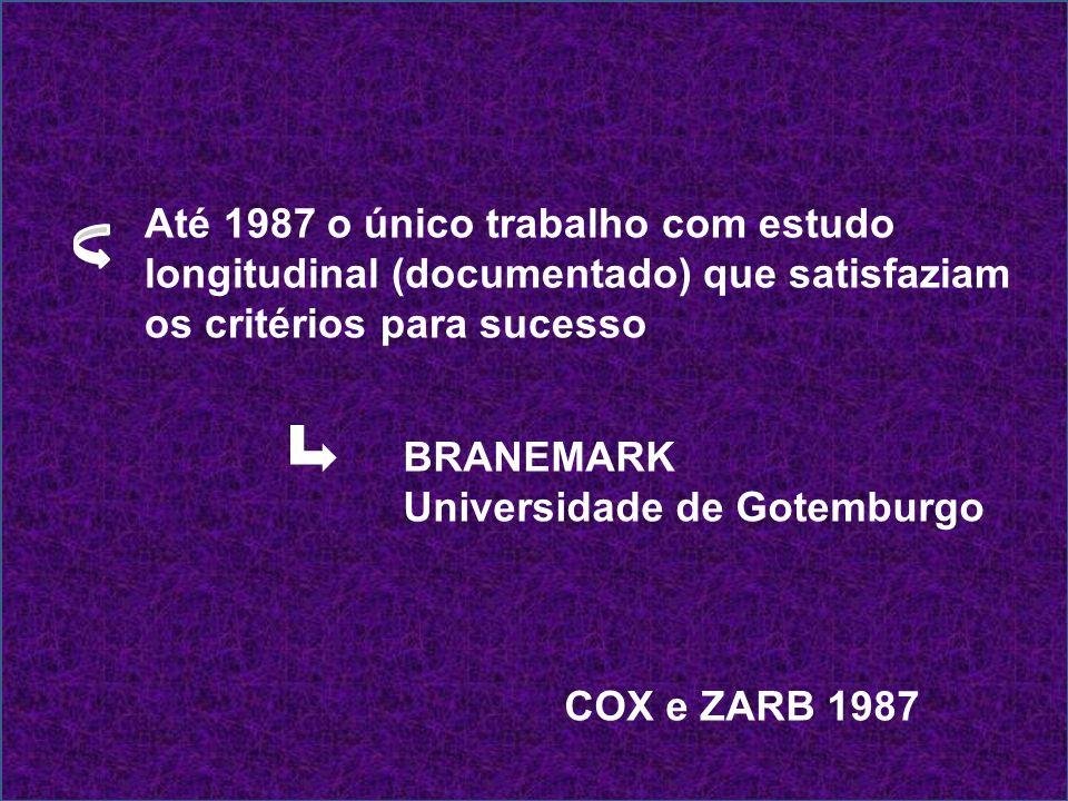 Até 1987 o único trabalho com estudo longitudinal (documentado) que satisfaziam os critérios para sucesso