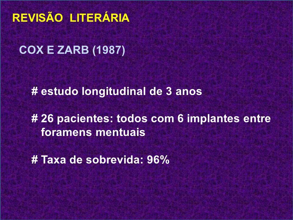 REVISÃO LITERÁRIA COX E ZARB (1987) # estudo longitudinal de 3 anos. # 26 pacientes: todos com 6 implantes entre.