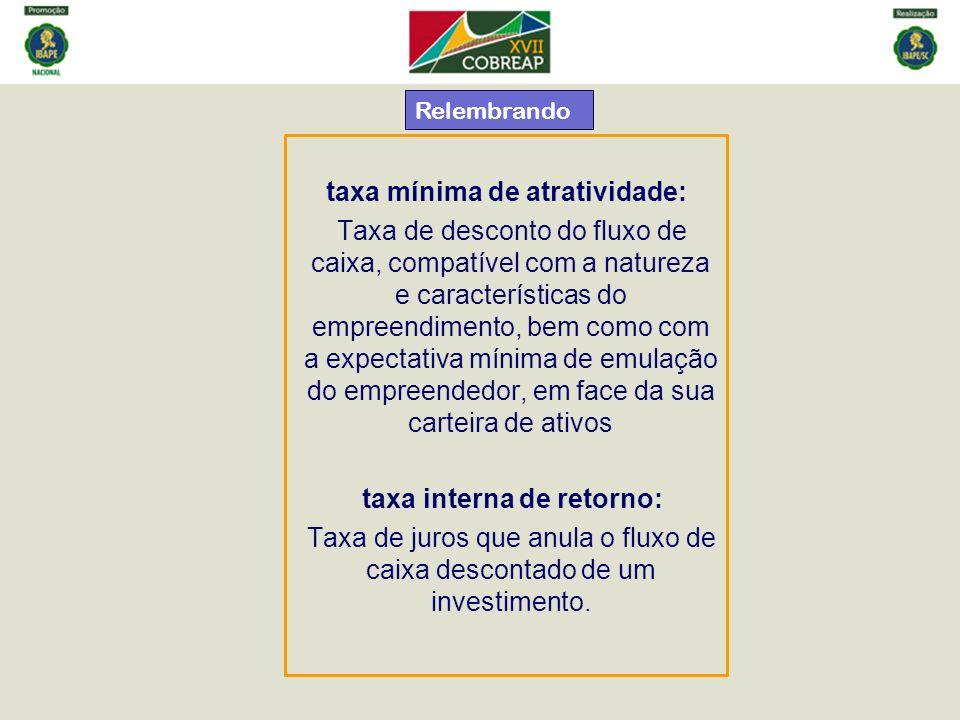 taxa mínima de atratividade: taxa interna de retorno: