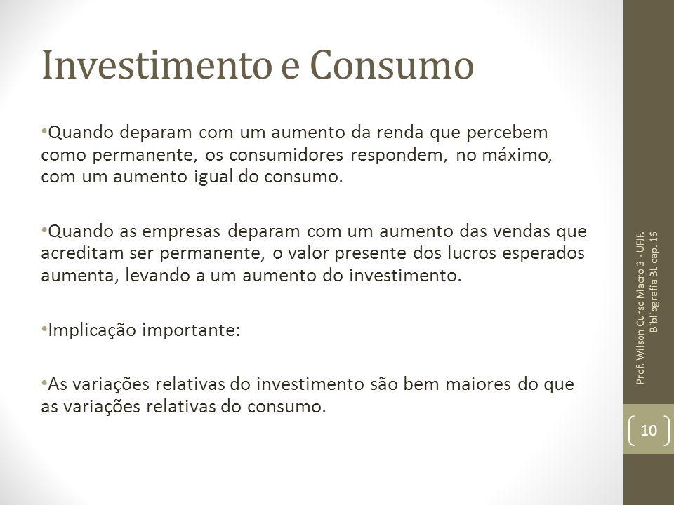 Investimento e Consumo