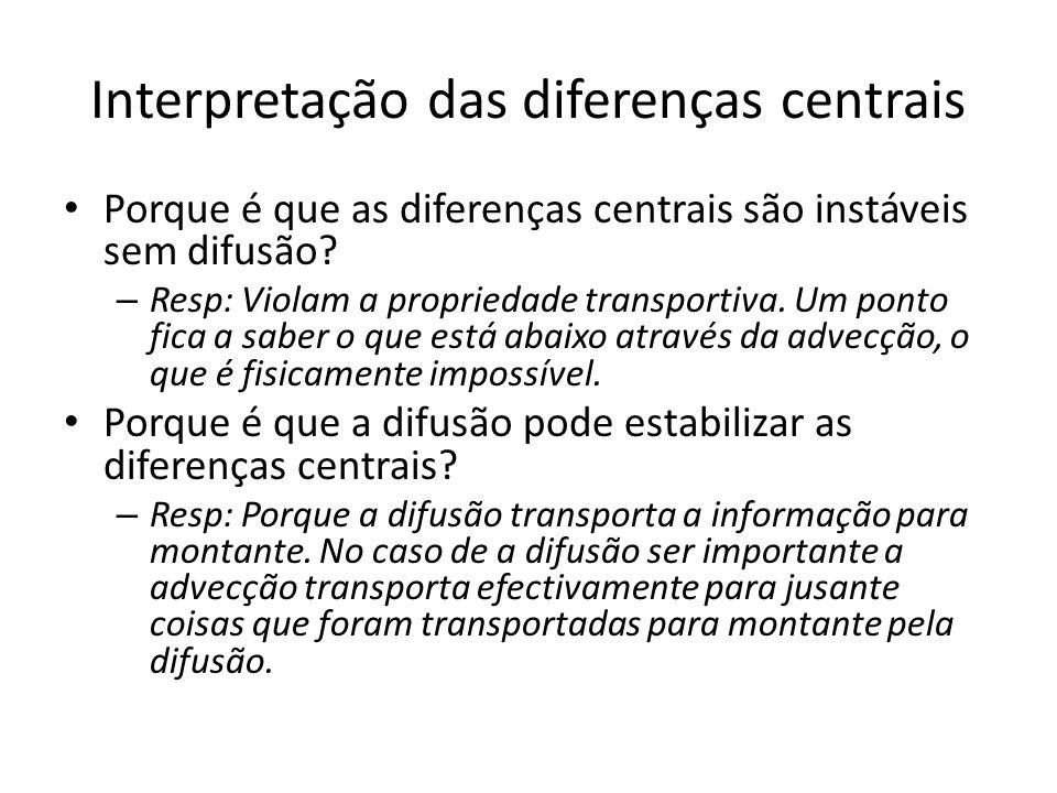 Interpretação das diferenças centrais
