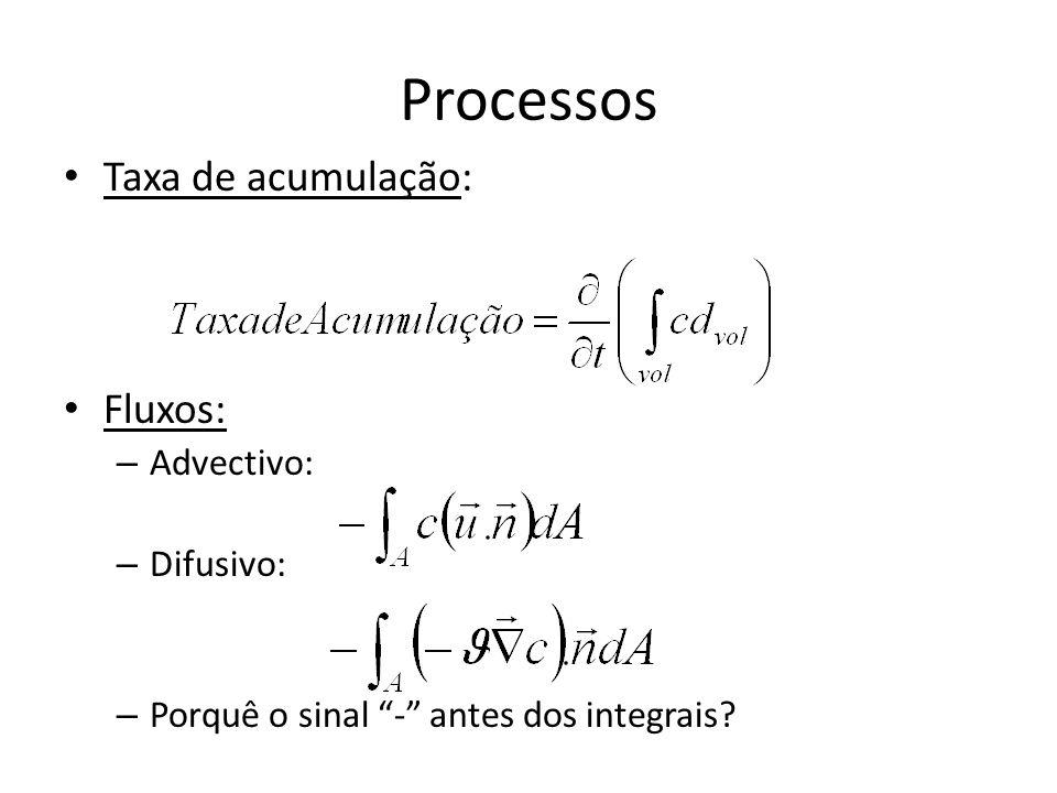Processos Taxa de acumulação: Fluxos: Advectivo: Difusivo: