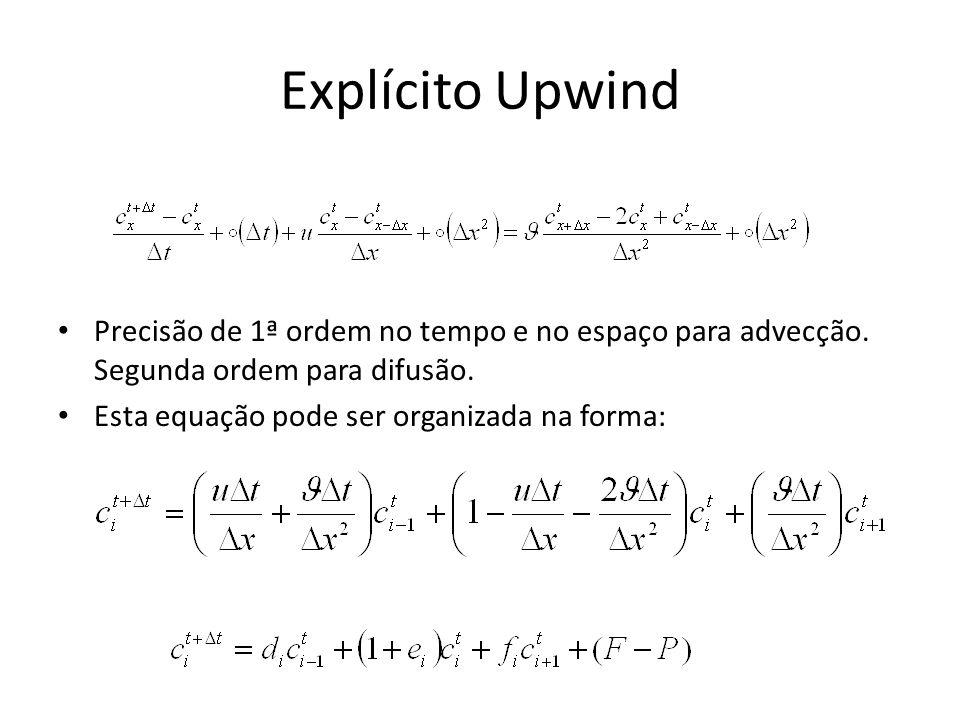 Explícito Upwind Precisão de 1ª ordem no tempo e no espaço para advecção. Segunda ordem para difusão.